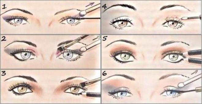 Коррекция глаз макияжем